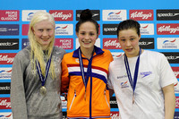 Women's MC 100m Breaststroke